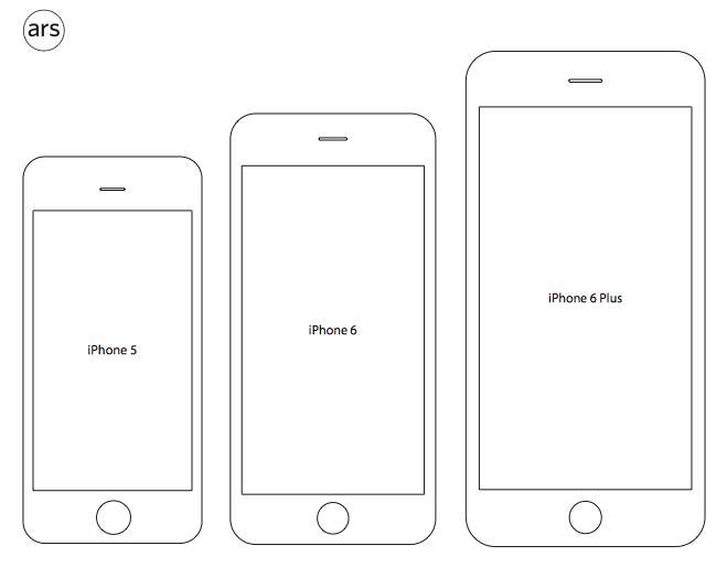 printable iphone 6 case template